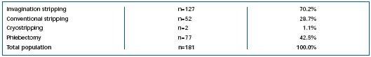 Описание: Table IV