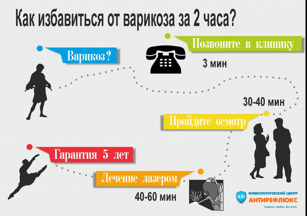 Андрей шевченко отзывы